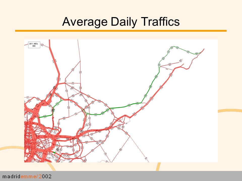 Average Daily Traffics