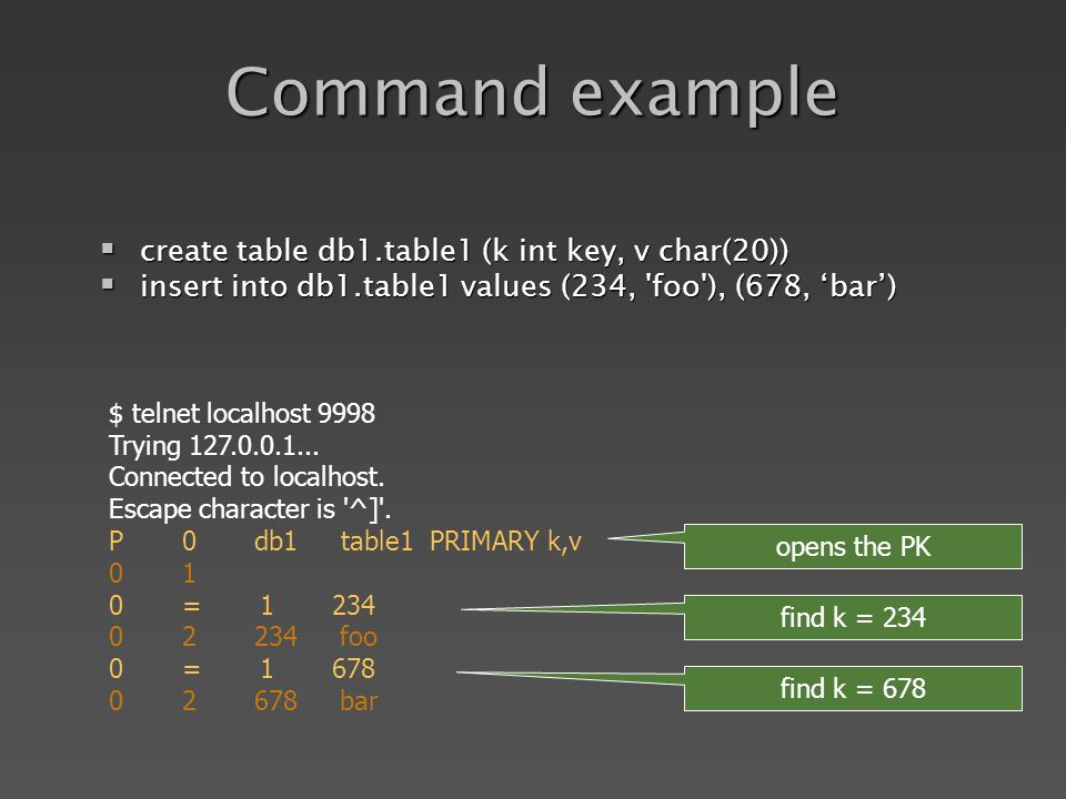 Command example create table db1.table1 (k int key, v char(20)) create table db1.table1 (k int key, v char(20)) insert into db1.table1 values (234, foo ), (678, bar) insert into db1.table1 values (234, foo ), (678, bar) $ telnet localhost 9998 Trying