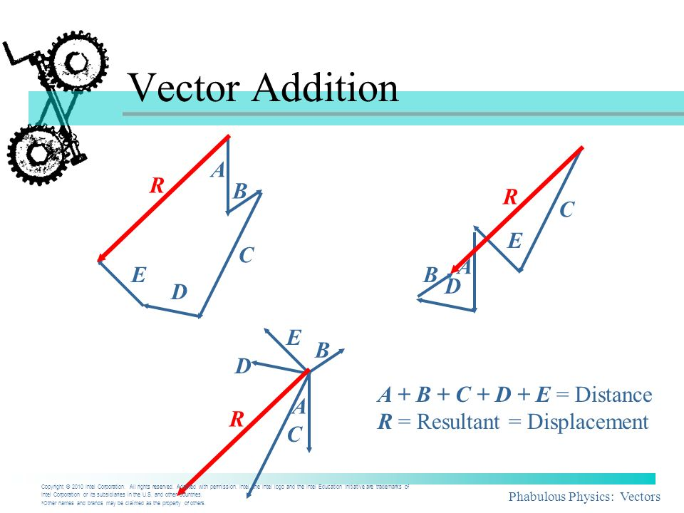 Phabulous Physics: Vectors Vector Addition A B C D E A B C D E A B C D E R A + B + C + D + E = Distance R = Resultant = Displacement RR Copyright © 2010 Intel Corporation.