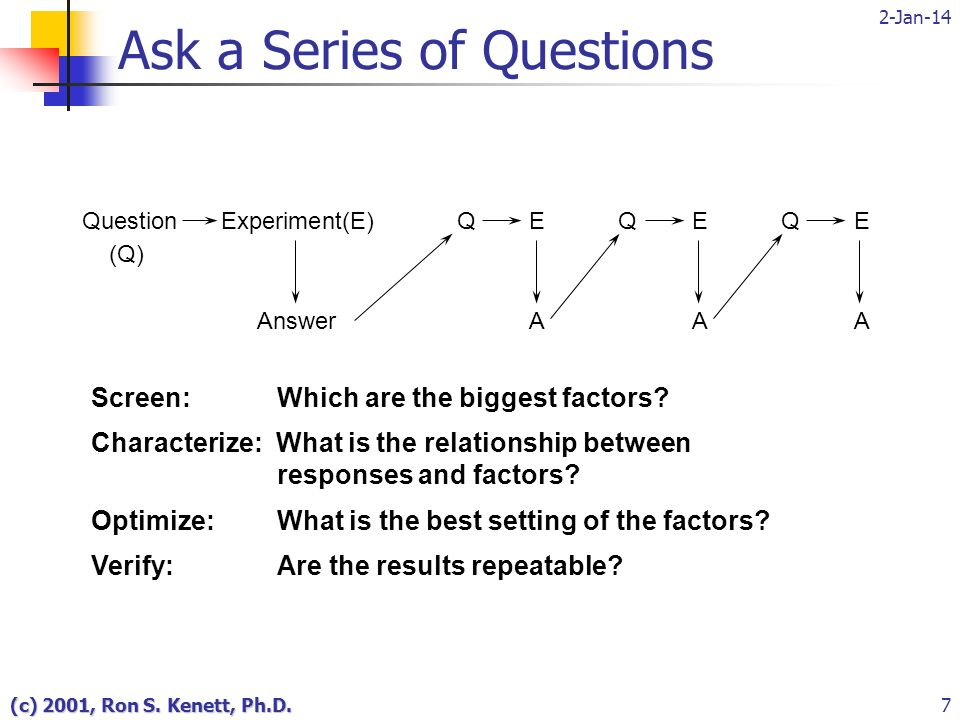 2-Jan-14 (c) 2001, Ron S. Kenett, Ph.D.7 Screen: Which are the biggest factors.