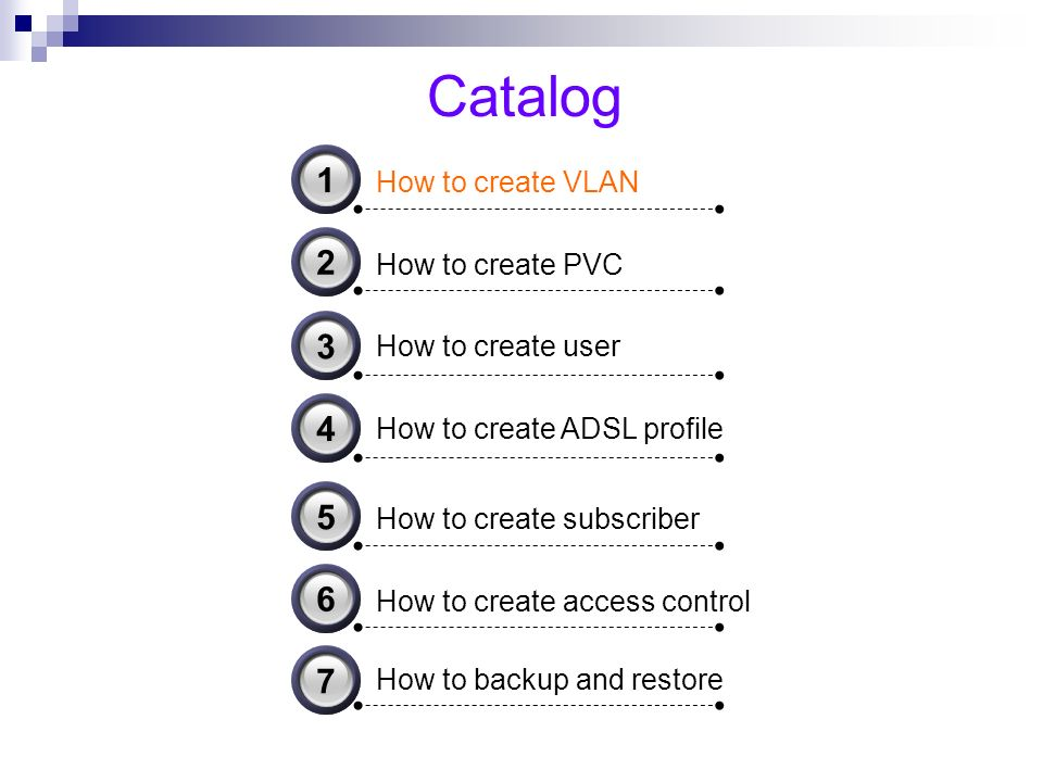 Catalog How to create VLAN 31 How to create PVC 32 How to create user 33 How to create ADSL profile 34 How to create subscriber 35 How to create access control 36 How to backup and restore 37