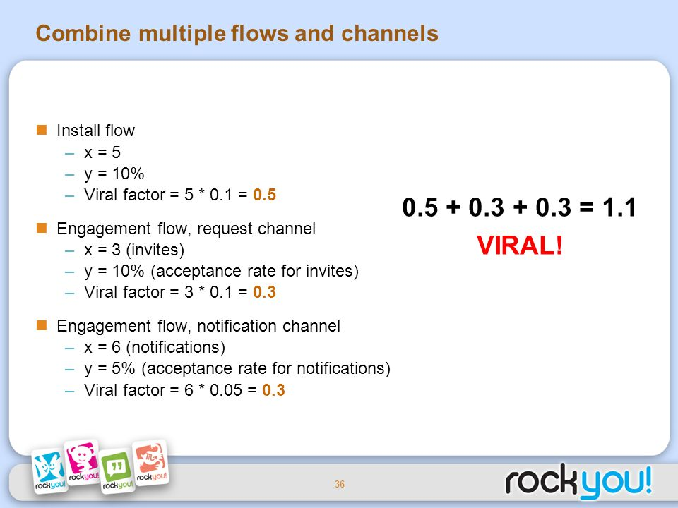 36 Combine multiple flows and channels Install flow –x = 5 –y = 10% –Viral factor = 5 * 0.1 = 0.5 Engagement flow, request channel –x = 3 (invites) –y = 10% (acceptance rate for invites) –Viral factor = 3 * 0.1 = 0.3 Engagement flow, notification channel –x = 6 (notifications) –y = 5% (acceptance rate for notifications) –Viral factor = 6 * 0.05 = = 1.1 VIRAL!