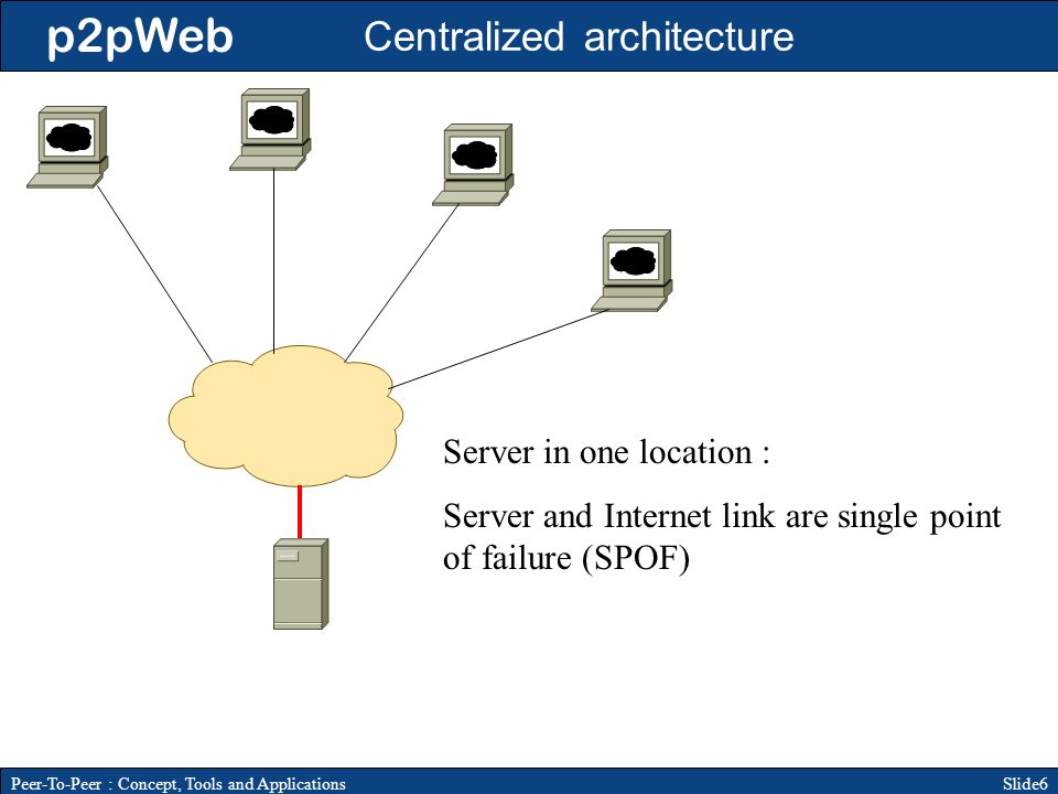 p2pWeb Slide6Peer-To-Peer : Concept, Tools and Applications Centralized architecture Server in one location : Server and Internet link are single point of failure (SPOF)