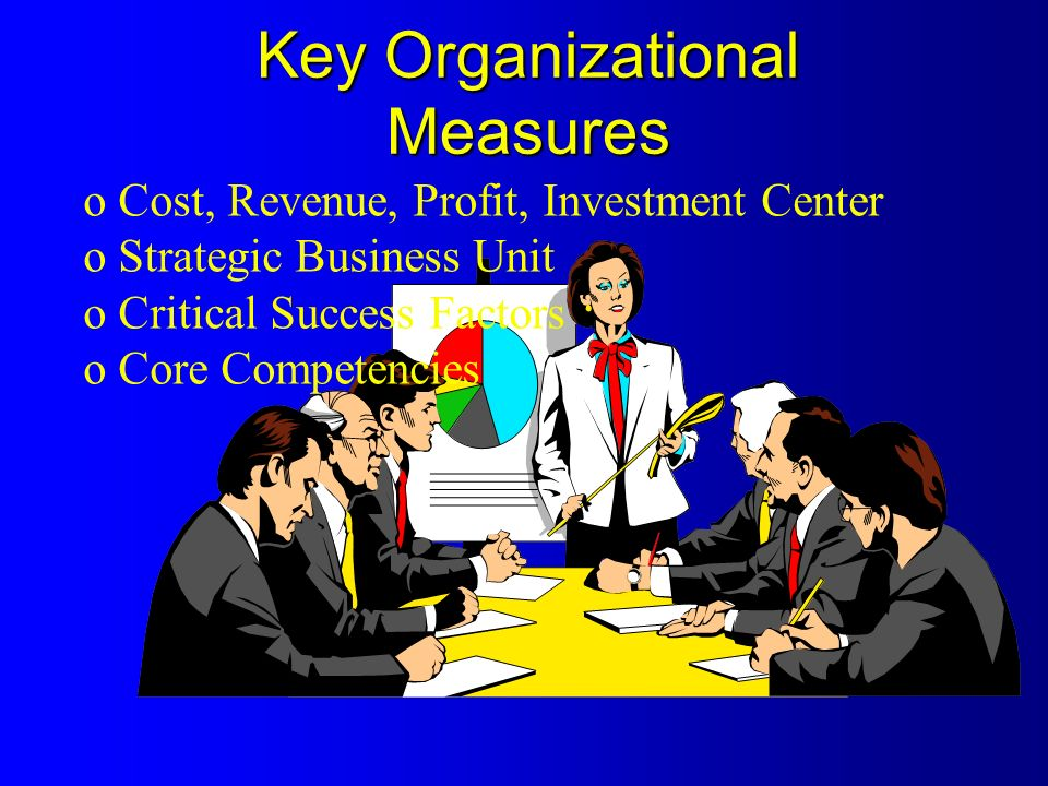Key Organizational Measures o Cost, Revenue, Profit, Investment Center o Strategic Business Unit o Critical Success Factors o Core Competencies