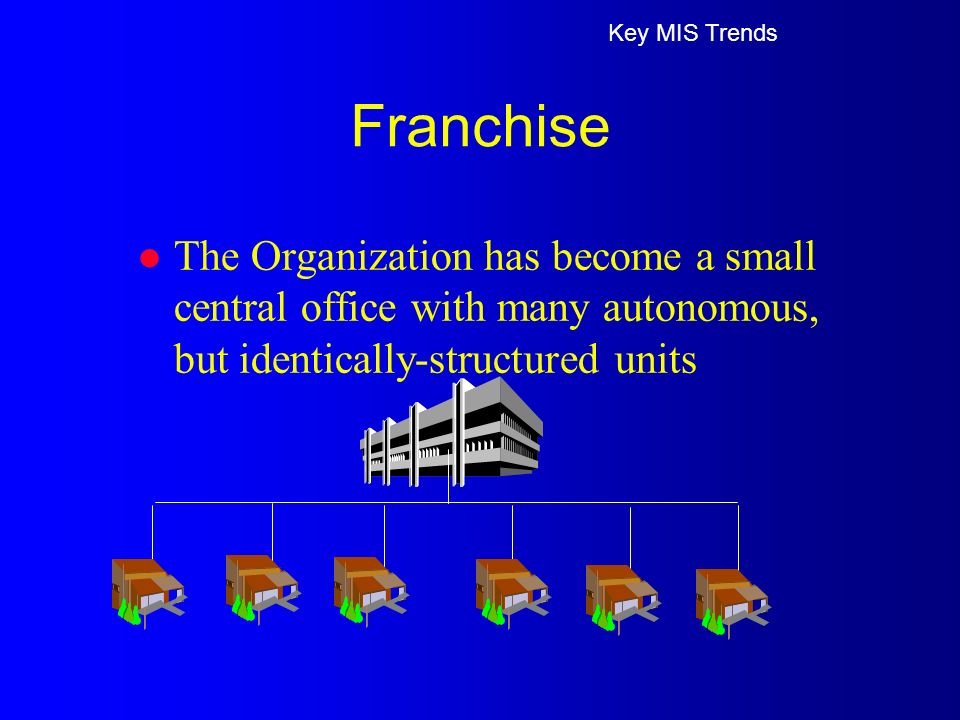 l The Organization has become a small central office with many autonomous, but identically-structured units Key MIS Trends Franchise