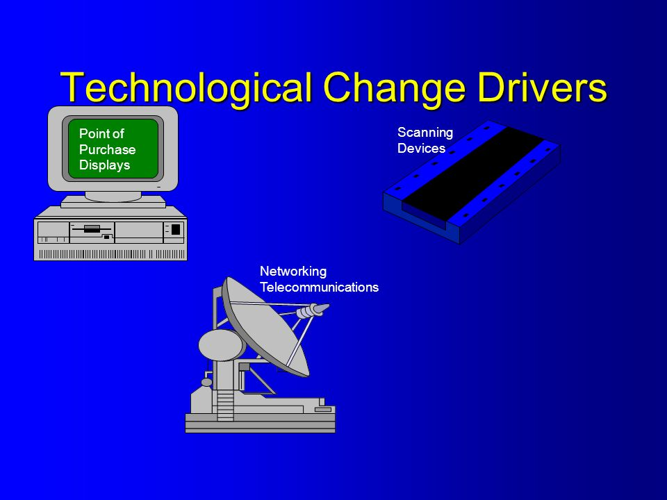 Technological Change Drivers Point of Purchase Displays Scanning Devices Networking Telecommunications