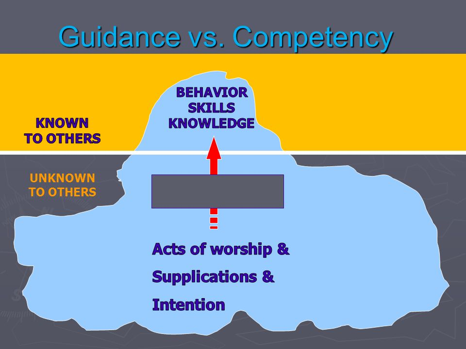 Guidance vs. Competency UNKNOWN TO OTHERS