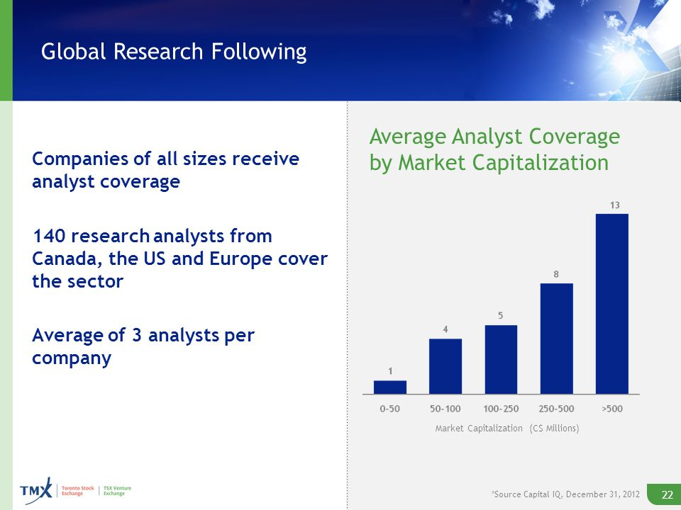 Global Research Following Average Analyst Coverage by Market Capitalization 22 Market Capitalization (C$ Millions) Companies of all sizes receive analyst coverage 140 research analysts from Canada, the US and Europe cover the sector Average of 3 analysts per company 22 *Source Capital IQ, December 31, 2012