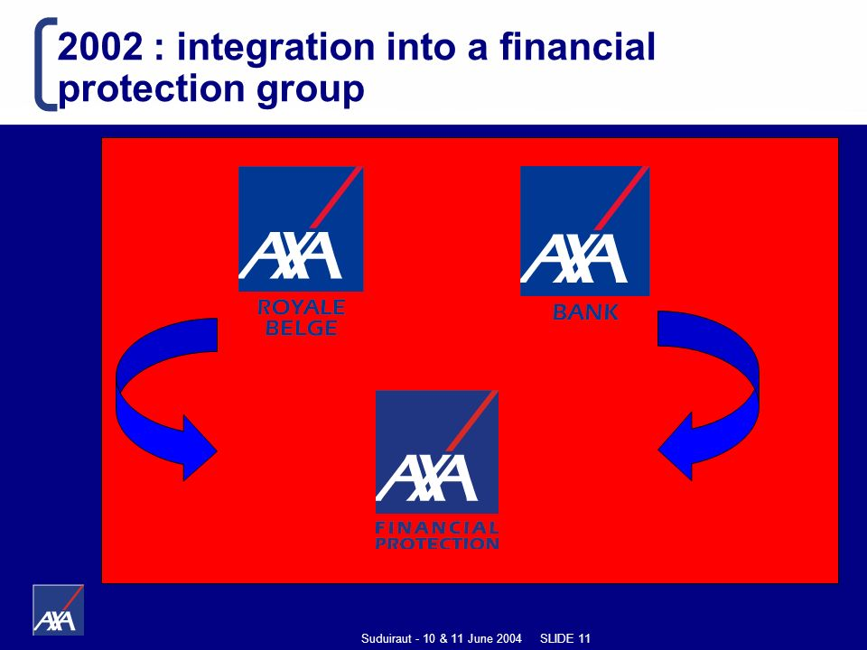 Suduiraut - 10 & 11 June 2004 SLIDE 11 2002 : integration into a financial protection group
