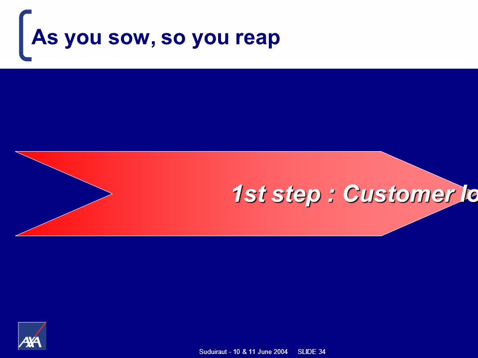 Suduiraut - 10 & 11 June 2004 SLIDE 34 As you sow, so you reap 1st step : Customer loyalty 1st step : Customer loyalty