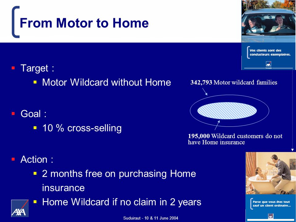 Suduiraut - 10 & 11 June 2004 SLIDE 39 195,000 Wildcard customers do not have Home insurance 342,793 Motor wildcard families From Motor to Home Target : Motor Wildcard without Home Goal : 10 % cross-selling Action : 2 months free on purchasing Home insurance Home Wildcard if no claim in 2 years