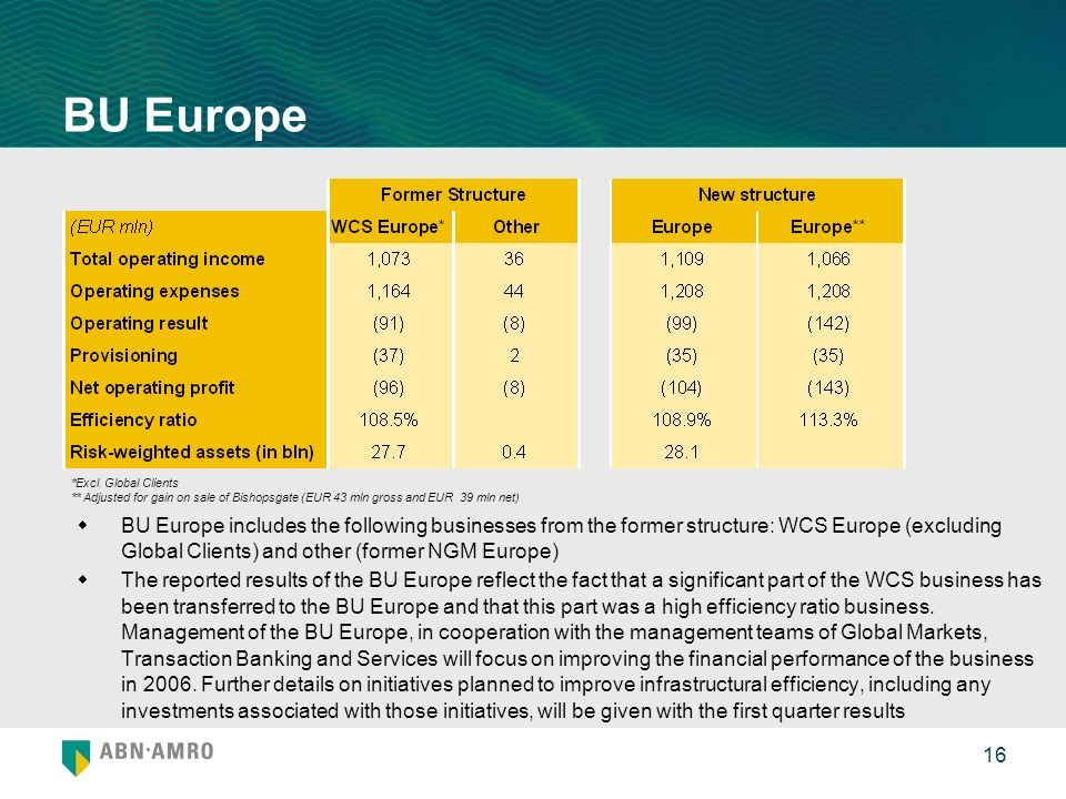 16 BU Europe BU Europe includes the following businesses from the former structure: WCS Europe (excluding Global Clients) and other (former NGM Europe) The reported results of the BU Europe reflect the fact that a significant part of the WCS business has been transferred to the BU Europe and that this part was a high efficiency ratio business.