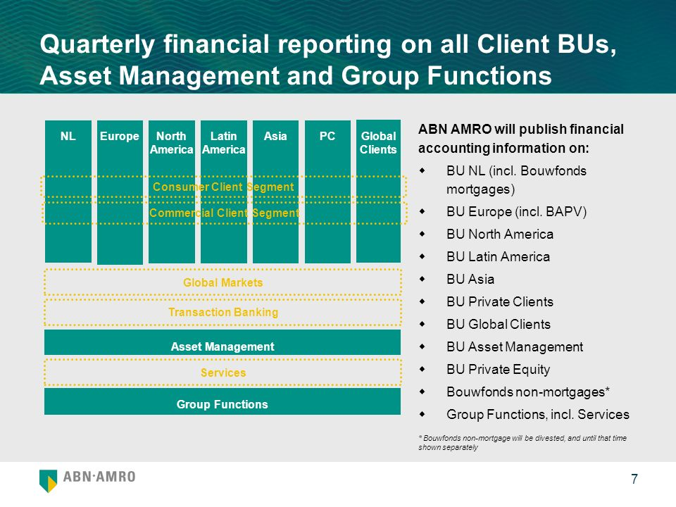 7 Quarterly financial reporting on all Client BUs, Asset Management and Group Functions ABN AMRO will publish financial accounting information on: BU NL (incl.