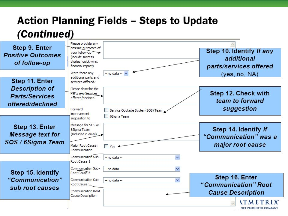 Action Planning Fields – Steps to Update (Continued) Step 9.
