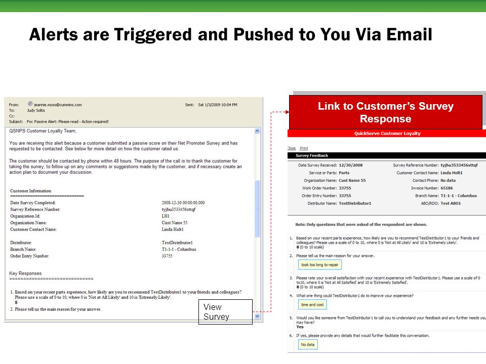 Link to Customers Survey Response Alerts are Triggered and Pushed to You Via Email View Survey