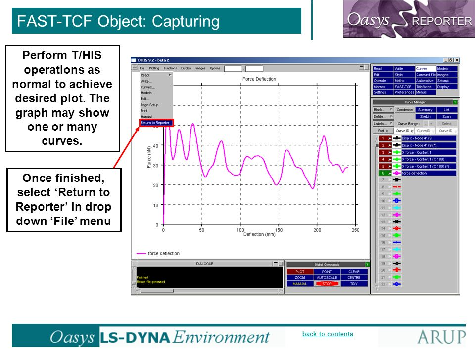 back to contents FAST-TCF Object: Capturing Perform T/HIS operations as normal to achieve desired plot.