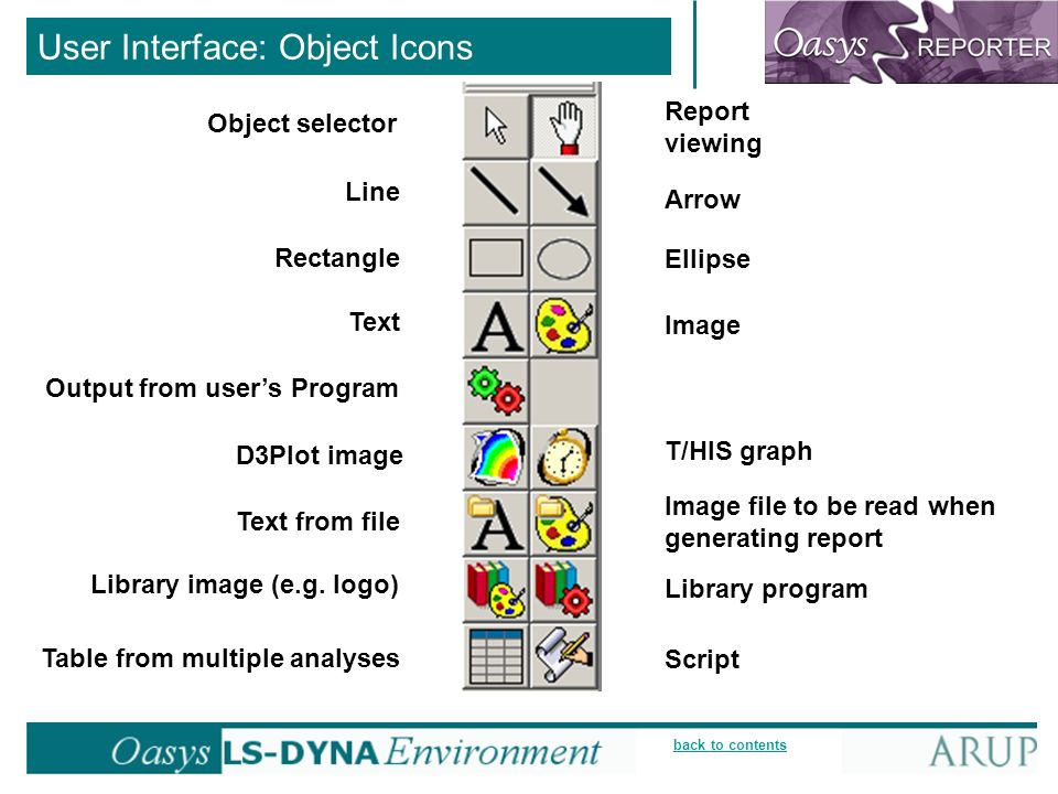 back to contents User Interface: Object Icons Arrow T/HIS graph Image file to be read when generating report Library program Script Ellipse Image Line D3Plot image Text from file Library image (e.g.
