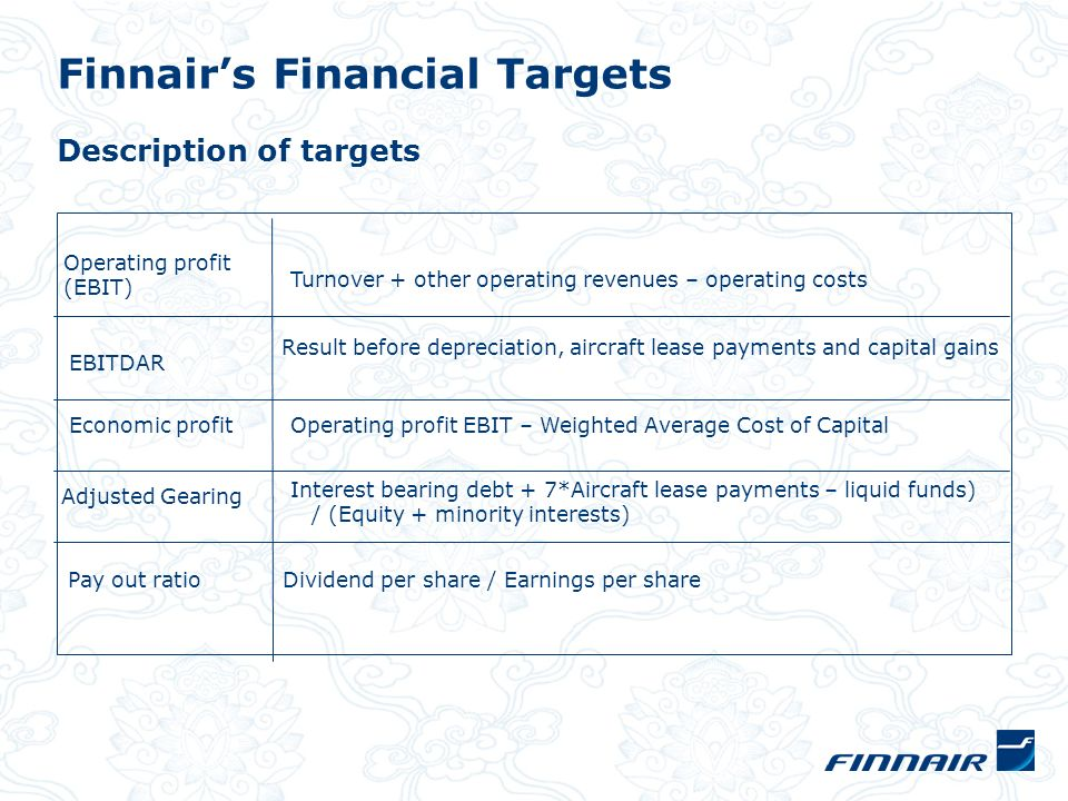 Finnairs Financial Targets Description of targets Operating profit (EBIT) EBITDAR Economic profit Pay out ratio Adjusted Gearing Turnover + other operating revenues – operating costs Result before depreciation, aircraft lease payments and capital gains Operating profit EBIT – Weighted Average Cost of Capital Interest bearing debt + 7*Aircraft lease payments – liquid funds) / (Equity + minority interests) Dividend per share / Earnings per share