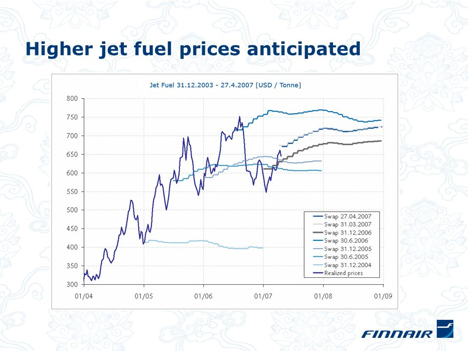 Higher jet fuel prices anticipated