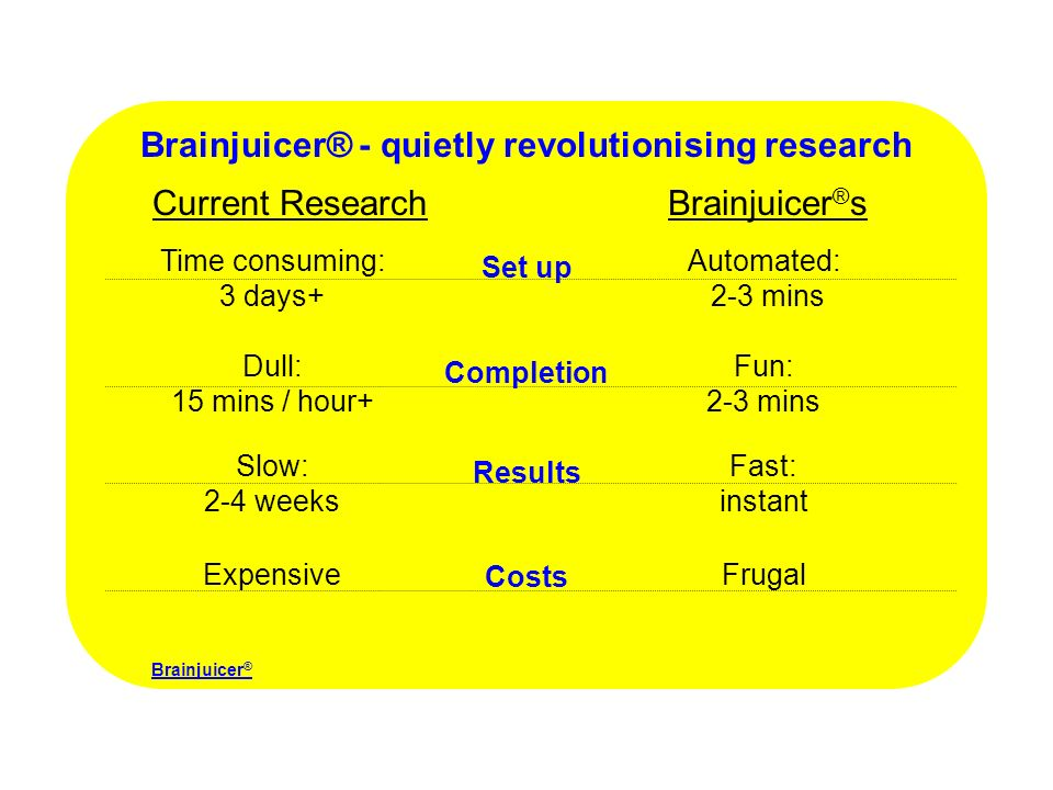 Brainjuicer ® Brainjuicer® - quietly revolutionising research Current ResearchBrainjuicer ® s Set up Completion Results Costs Automated: 2-3 mins Fun: 2-3 mins Fast: instant Frugal Time consuming: 3 days+ Dull: 15 mins / hour+ Slow: 2-4 weeks Expensive