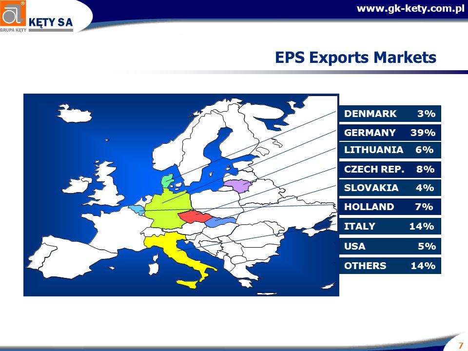 7 EPS Exports Markets LITHUANIA 6% DENMARK 3% GERMANY 39% HOLLAND 7% CZECH REP.
