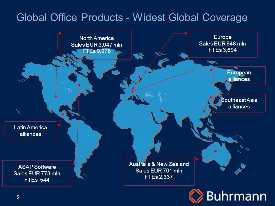 5 Global Office Products - Widest Global Coverage North America Sales EUR 3,047 mln FTEs 9,976 Europe Sales EUR 948 mln FTEs 3,694 Australia & New Zealand Sales EUR 701 mln FTEs 2,337 Southeast Asia alliances ASAP Software Sales EUR 773 mln FTEs 544 Latin America alliances European alliances