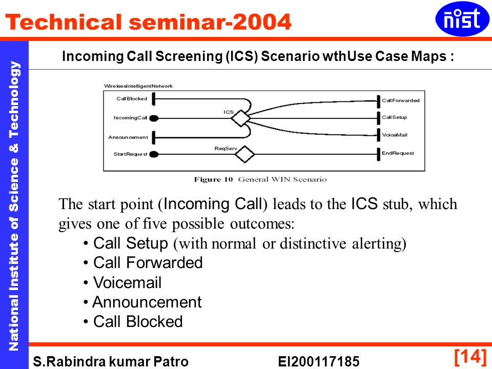 National Institute of Science & Technology Technical seminar-2004 S.Rabindra kumar Patro EI [14] Incoming Call Screening (ICS) Scenario wthUse Case Maps : The start point ( Incoming Call ) leads to the ICS stub, which gives one of five possible outcomes: Call Setup (with normal or distinctive alerting) Call Forwarded Voic Announcement Call Blocked