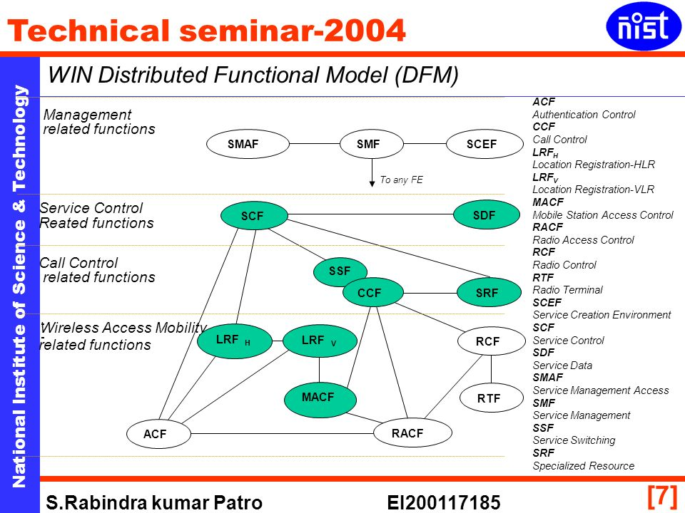 National Institute of Science & Technology Technical seminar-2004 S.Rabindra kumar Patro EI [7] ACF Authentication Control CCF Call Control LRF H Location Registration-HLR LRF V Location Registration-VLR MACF Mobile Station Access Control RACF Radio Access Control RCF Radio Control RTF Radio Terminal SCEF Service Creation Environment SCF Service Control SDF Service Data SMAF Service Management Access SMF Service Management SSF Service Switching SRF Specialized Resource Management related functions Service Control Reated functions Call Control related functions Wireless Access Mobility related functions SRF SCF LRF H RTF SSF CCF LRF V RACF MACF RCF SCEF SMAF SMF To any FE SDF ACF WIN Distributed Functional Model (DFM)