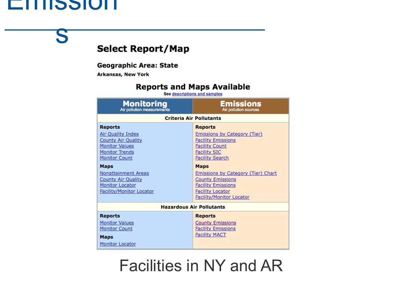 Facilities in NY and AR Emission s