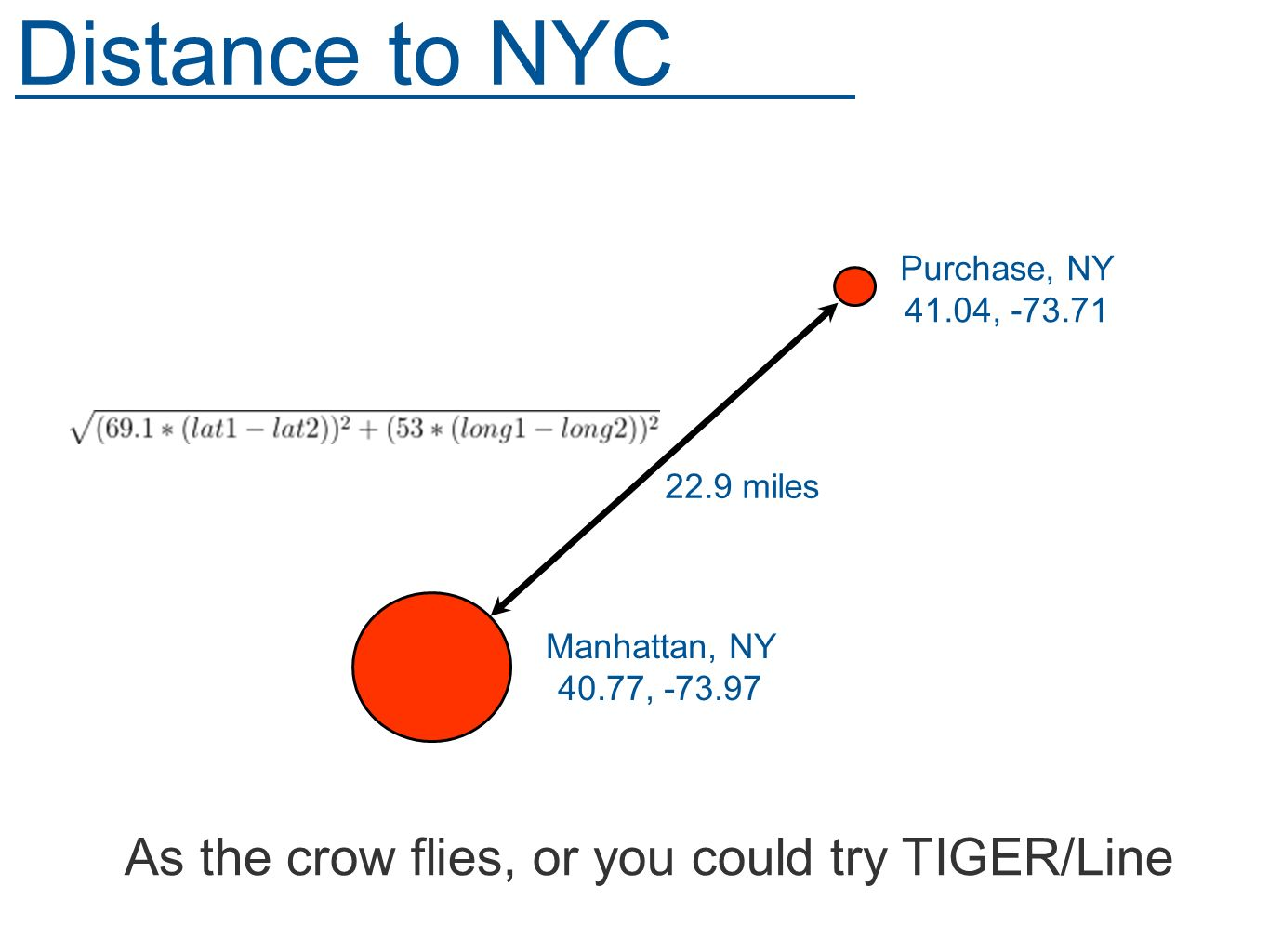As the crow flies, or you could try TIGER/Line Distance to NYC Purchase, NY 41.04, Manhattan, NY 40.77, miles
