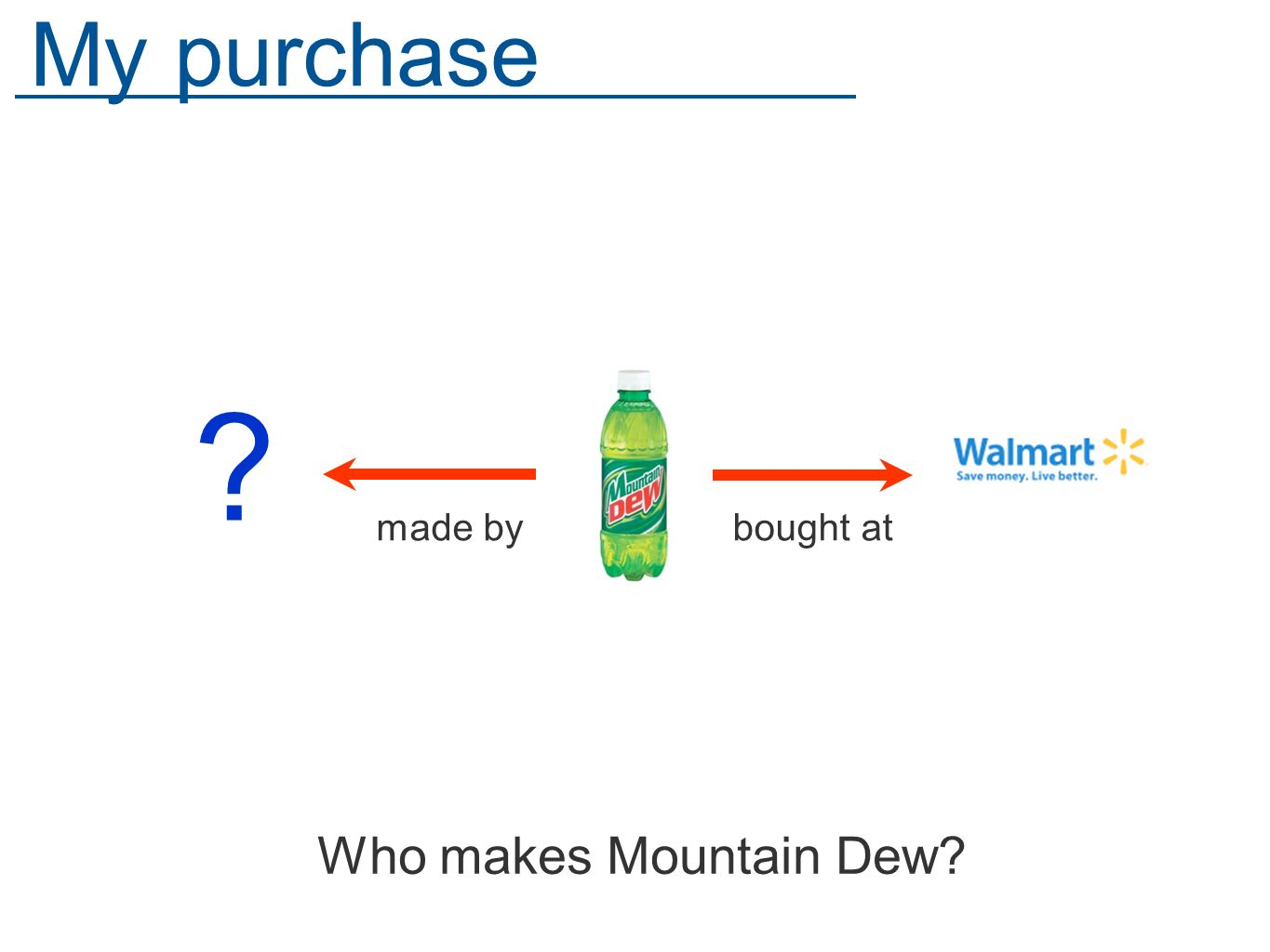 Who makes Mountain Dew My purchase bought atmade by