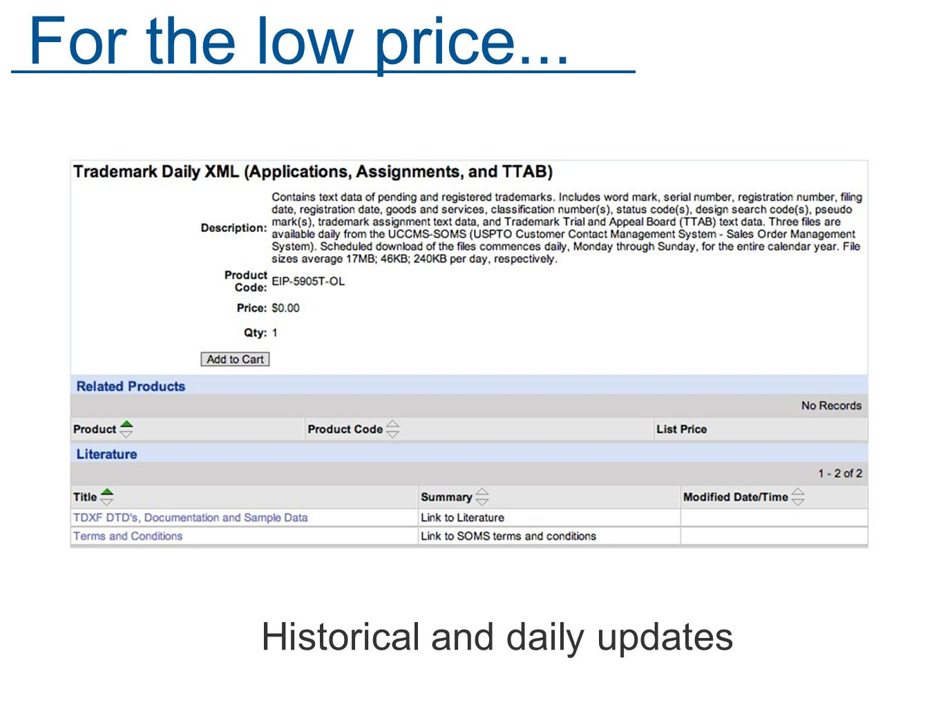 Historical and daily updates For the low price...