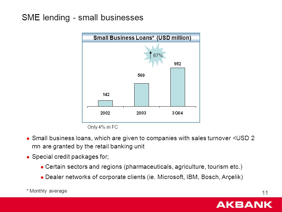 11 SME lending - small businesses Small business loans, which are given to companies with sales turnover <USD 2 mn are granted by the retail banking unit Special credit packages for; Certain sectors and regions (pharmaceuticals, agriculture, tourism etc.) Dealer networks of corporate clients (ie.