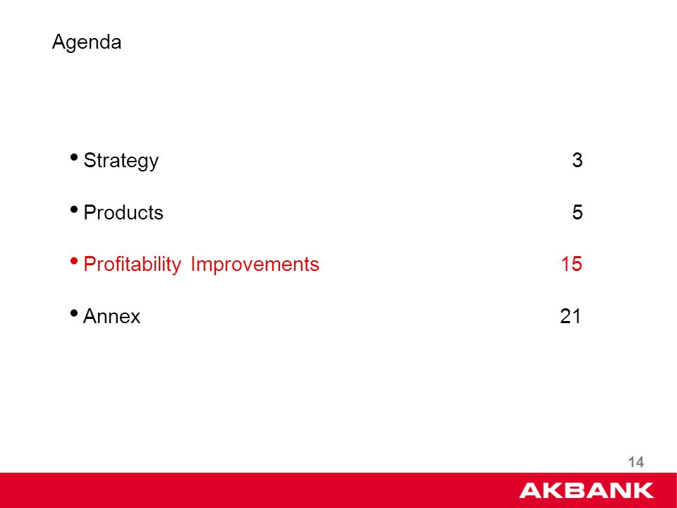 14 Strategy 3 Products 5 Profitability Improvements 15 Annex 21 Agenda