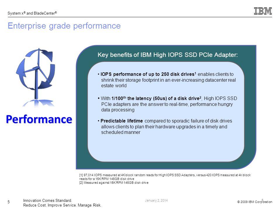 2009 IBM Corporation IBM High IOPS SSD PCIe Adapters