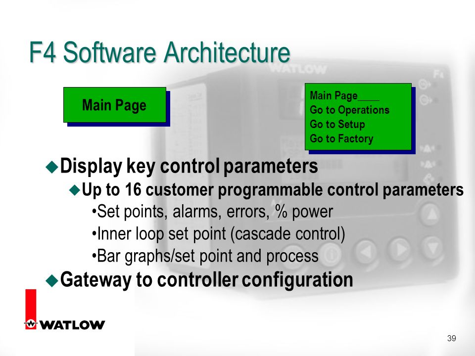 39 Main Page u Display key control parameters u Up to 16 customer programmable control parameters Set points, alarms, errors, % power Inner loop set point (cascade control) Bar graphs/set point and process Gateway to controller configuration Main Page____ Go to Operations Go to Setup Go to Factory Main Page____ Go to Operations Go to Setup Go to Factory F4 Software Architecture