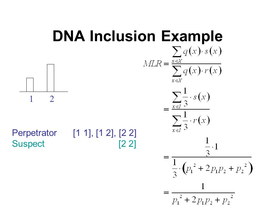 DNA Inclusion Example 21 Perpetrator [1 1], [1 2], [2 2] Suspect [2 2]