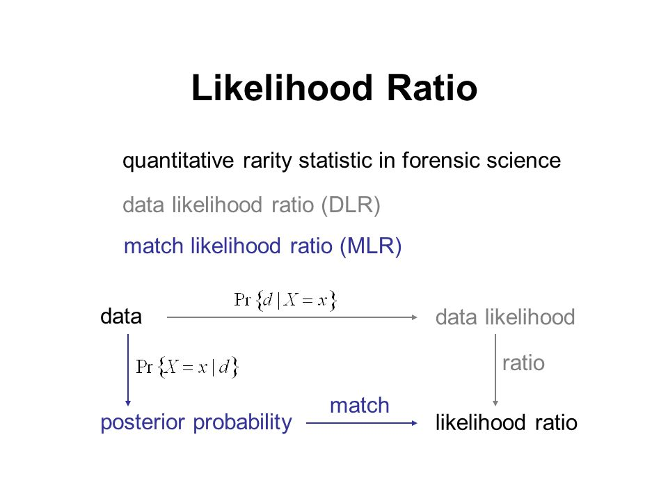 Likelihood Ratio quantitative rarity statistic in forensic science match likelihood ratio (MLR) posterior probability match data likelihood ratio (DLR) data data likelihood likelihood ratio ratio