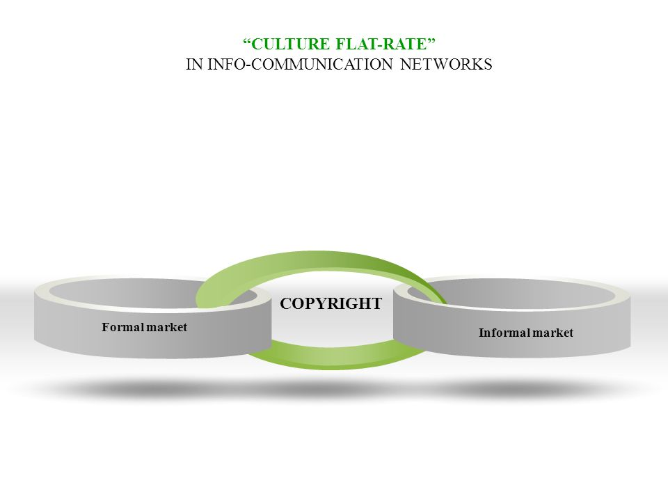 IN INFO-COMMUNICATION NETWORKS Formal market COPYRIGHT Informal market
