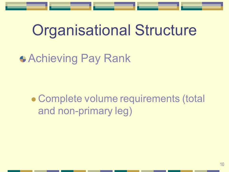 10 Organisational Structure Achieving Pay Rank Complete volume requirements (total and non-primary leg)