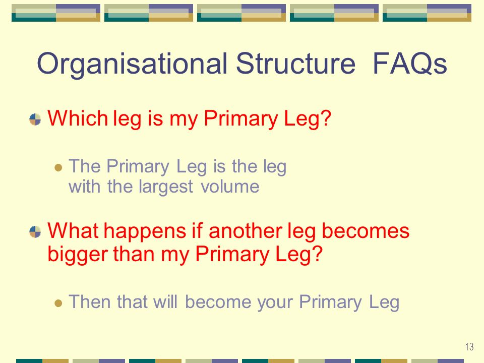 13 Organisational Structure FAQs Which leg is my Primary Leg.