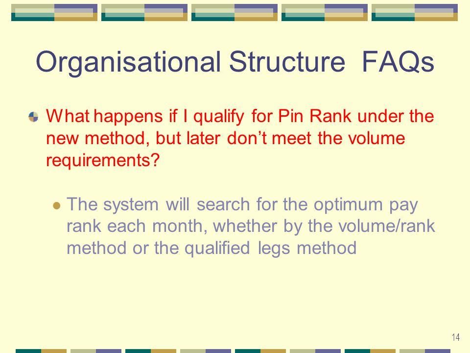 14 Organisational Structure FAQs What happens if I qualify for Pin Rank under the new method, but later dont meet the volume requirements.