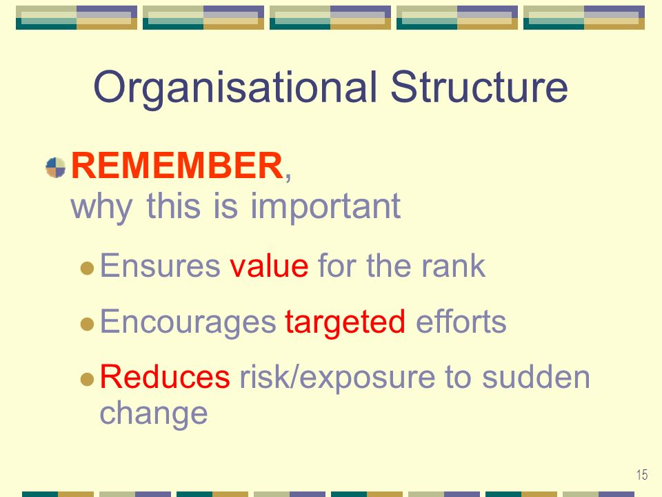 15 Organisational Structure REMEMBER, why this is important Ensures value for the rank Encourages targeted efforts Reduces risk/exposure to sudden change