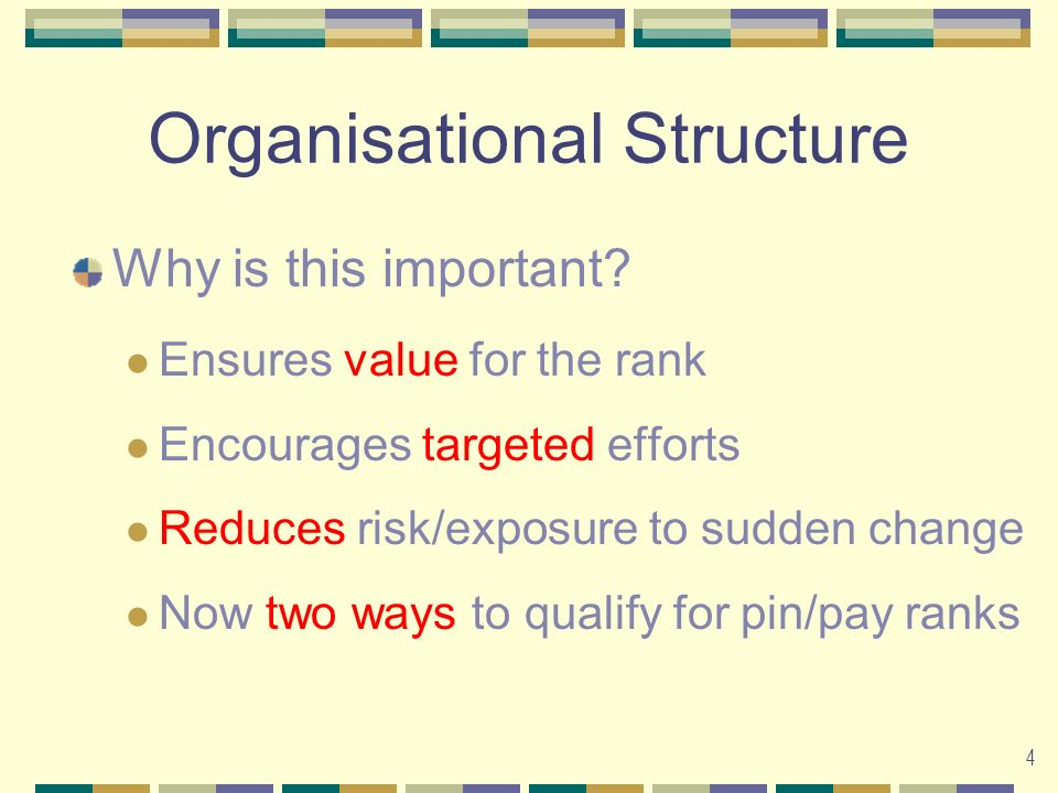 4 Organisational Structure Why is this important.