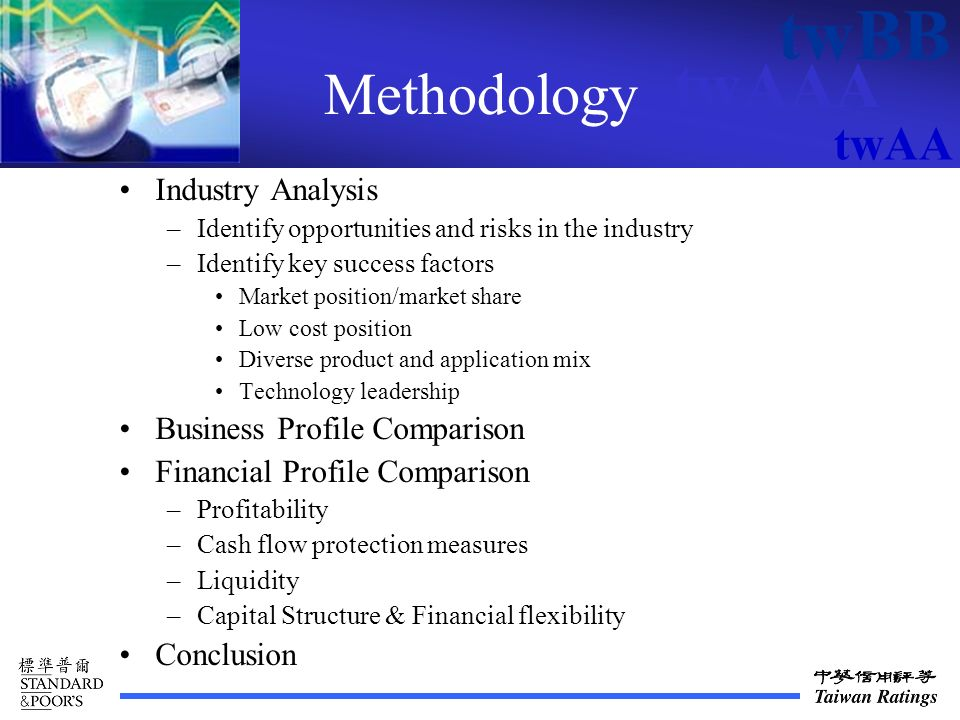 twAAA twBB twAA Methodology Industry Analysis –Identify opportunities and risks in the industry –Identify key success factors Market position/market share Low cost position Diverse product and application mix Technology leadership Business Profile Comparison Financial Profile Comparison –Profitability –Cash flow protection measures –Liquidity –Capital Structure & Financial flexibility Conclusion
