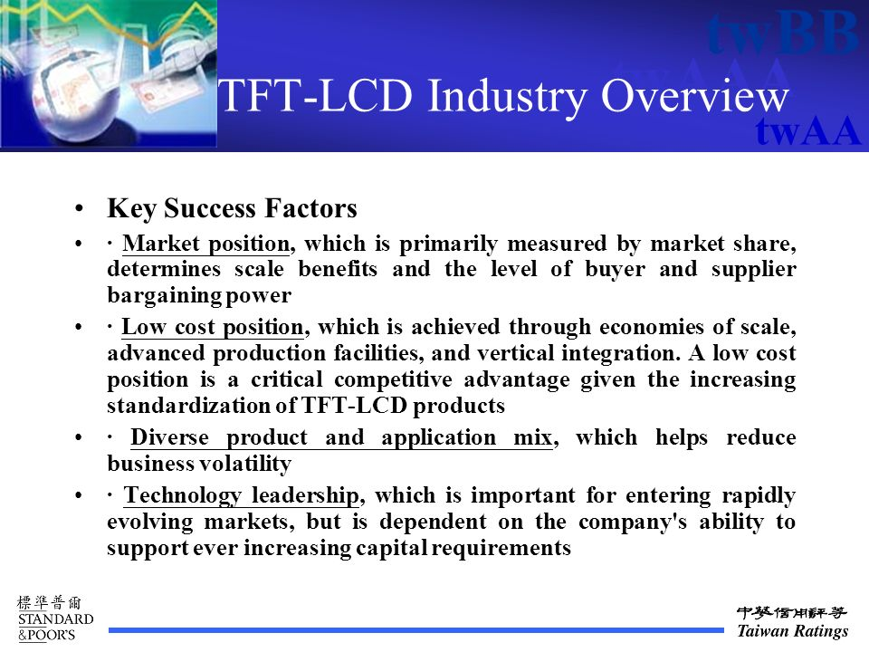 twAAA twBB twAA TFT-LCD Industry Overview Key Success Factors · Market position, which is primarily measured by market share, determines scale benefits and the level of buyer and supplier bargaining power · Low cost position, which is achieved through economies of scale, advanced production facilities, and vertical integration.