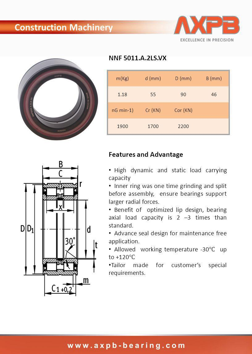 m(Kg)d (mm)D (mm)B (mm) nG min-1)Cr (KN)Cor (KN) NNF 5011.A.2LS.VX Construction Machinery High dynamic and static load carrying capacity Inner ring was one time grinding and split before assembly, ensure bearings support larger radial forces.