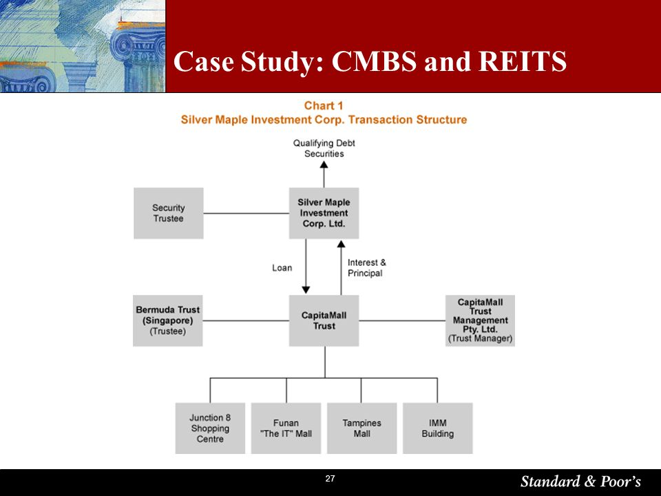 27 Case Study: CMBS and REITS
