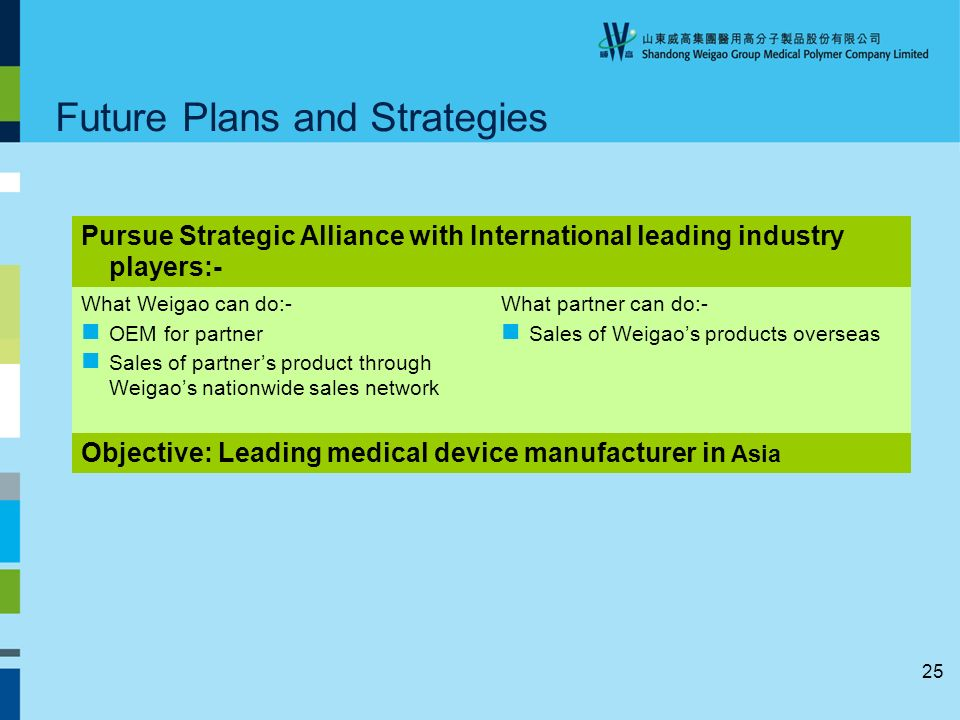 25 Future Plans and Strategies Pursue Strategic Alliance with International leading industry players:- What Weigao can do:- OEM for partner Sales of partners product through Weigaos nationwide sales network What partner can do:- Sales of Weigaos products overseas Objective: Leading medical device manufacturer in Asia