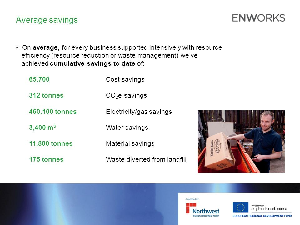 Average savings On average, for every business supported intensively with resource efficiency (resource reduction or waste management) weve achieved cumulative savings to date of: 65,700Cost savings 312 tonnesCO 2 e savings 460,100 tonnesElectricity/gas savings 3,400 m 3 Water savings 11,800 tonnesMaterial savings 175 tonnesWaste diverted from landfill